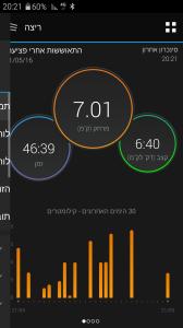 ריצה 21.5