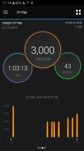 """והאפליקציה מעירה: 720 קלוריות, שזה בערך כמו 9 ק""""מ ריצה. אבל קשה כפליים."""