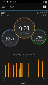 כמעט שכחתי: גם רצתי קצת. לרוץ זה טוב לנשמה. וגם פחות רטוב מהבריכה.
